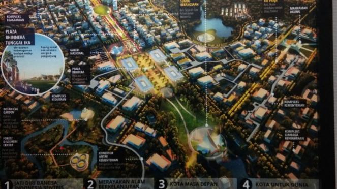 Konsep Pembangunan Ibu Kota Baru Versi Nagara Rimba Nusa