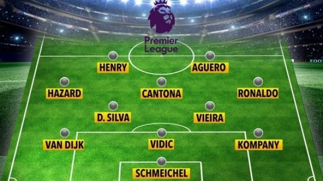 Formasi Best of Imports Player Premier League XI