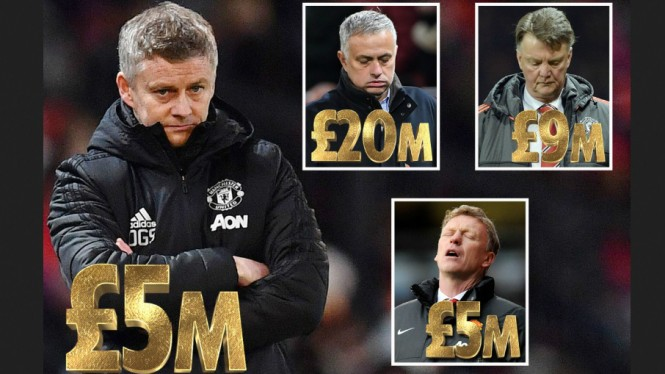 Nominal pesangon para manajer Manchester United