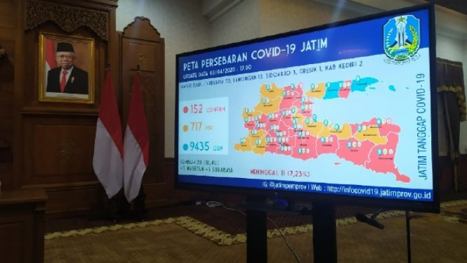 Virus corona di Jawa Timur