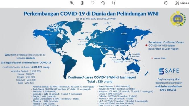 Perkembangan COVId-19 di Dunia dan Perlindungan WNI