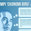 Indonesia Bahas Blue Economy Pasca COVID-19