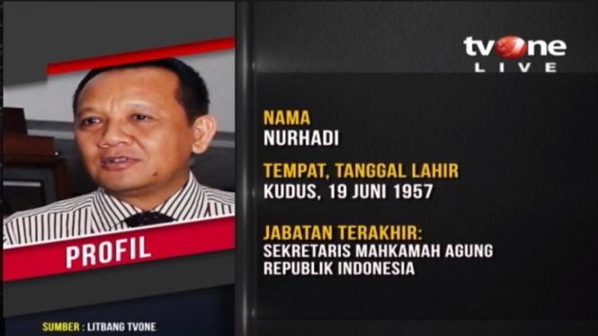 Eks Sekretaris Mahkamah Agung Nurhadi
