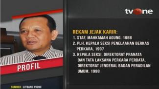 Eks Sekretaris Mahkamah Agung, Nurhadi.