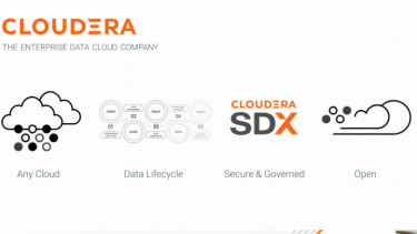 https://thumb.viva.co.id/media/frontend/thumbs3/2020/06/25/5ef4c427b91f1-cloudera-luncurkan-cdp-private-cloud-berbasis-red-hat-openshift_375_211.jpg