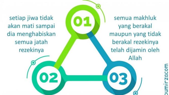 sumber : www.abumirza.com