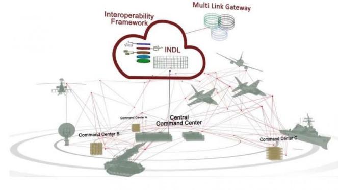 VIVA Mililter: Sistem C4ISR TNI.