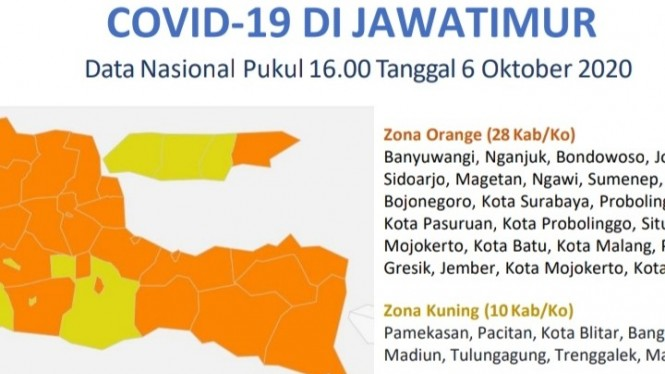 Zona COVID-19 di Jawa Timur sudah berubah menjadi kuning dan orange