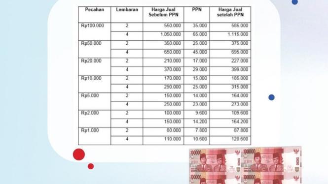 Daftar harga uang bersambung atau uncut money Bank Indonesia