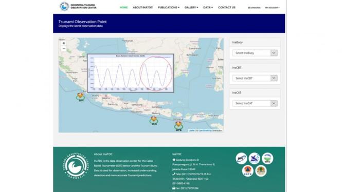 Tampilan website InaTOC yang memuat data buoy BPPT di Selatan Selat Sunda (Buoy SUN), Selatan Malang (Buoy MLG) dan Selatan Bali (DPS).
