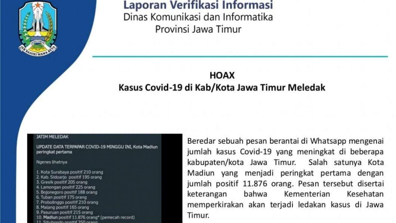Poster konfirmasi Diskominfo Jatim soal sebaran pesan hoax kasus COVID-19