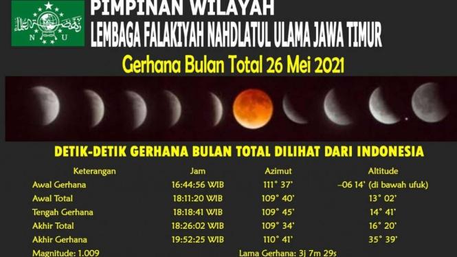 Gerhana Bulan Penuh 26 Mei 2021.