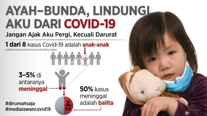 Lindungi anak dari COVID-19