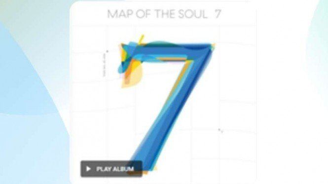 Map of the Soul 7 BTS