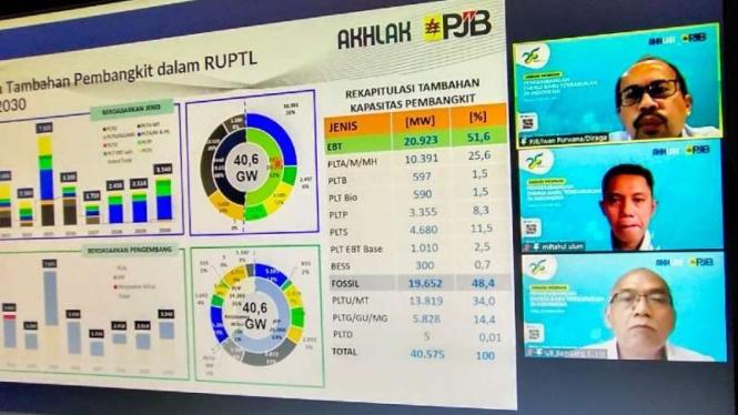 Webinar tentang EBT oleh PT Pembangkitan Jawa-Bali.