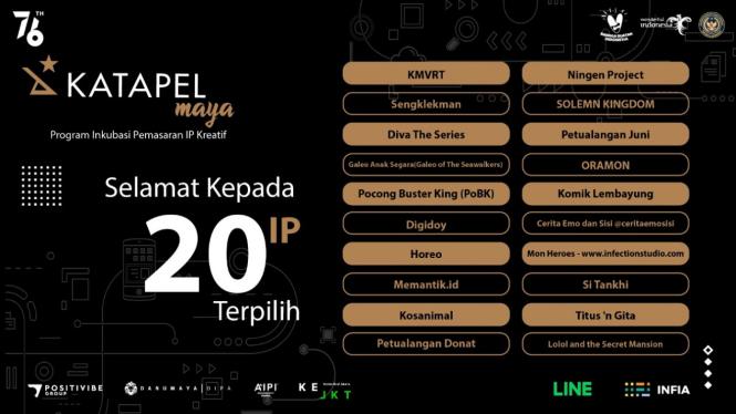20 nama IP terpilih dalam Katapel Maya 2021
