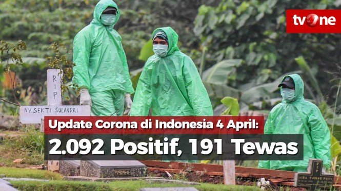 Update Corona di Indonesia 4 April: 2.092 Positif, 191 Tewas